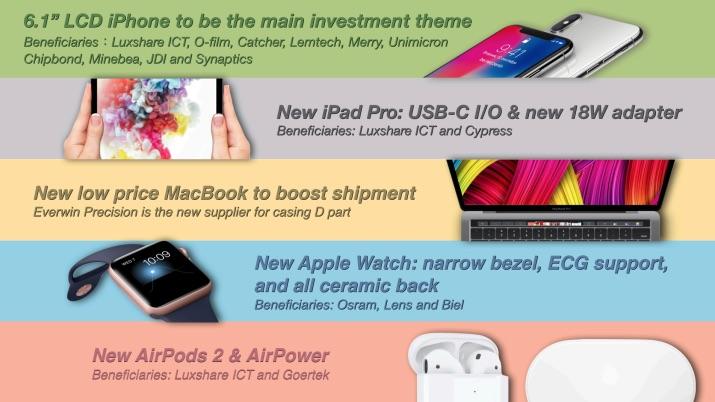 新Apple Watchには心電図センサー搭載?ほか新iPad ProはUSB-C採用などアナリスト予測